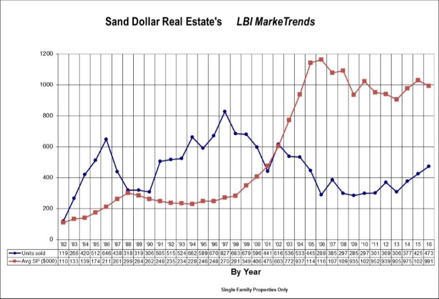 marketrendsgraph117